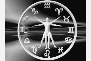 Ωροσκόπιο – Αστρολογία